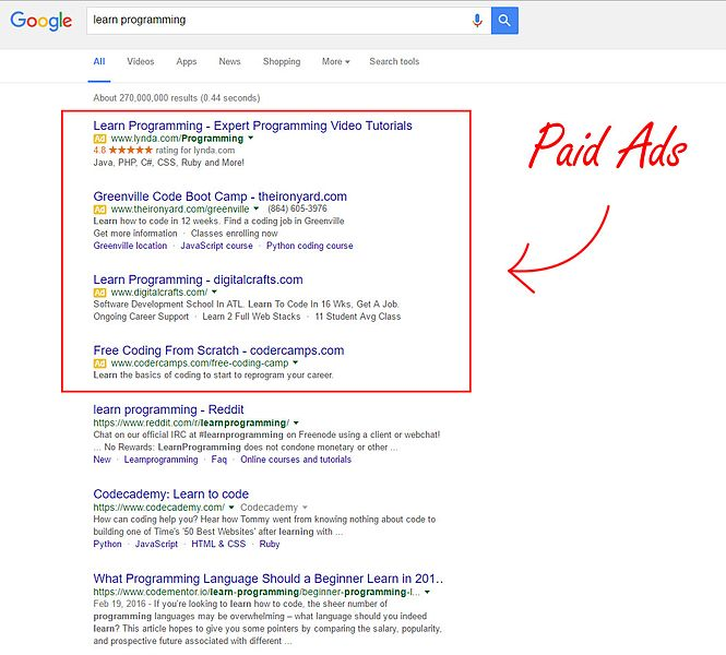 What Percentage Of Clicks Go To Paid Ads? | RALEIGH DURHAM WEB